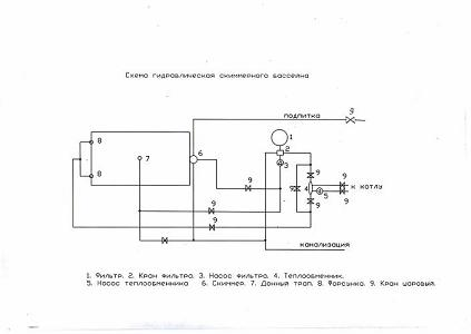 Бассейн-схема-трубопроводов-