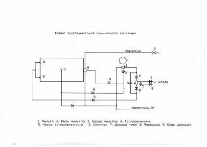 Бассейн-схема-трубопроводов-basein-sxema-truboprovodov